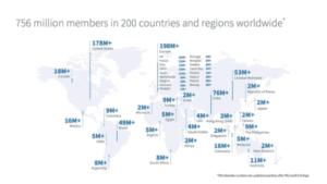 nombre de membres LinkedIn dans le monde en 2021
