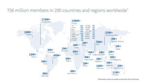 membres linkedin monde 2021